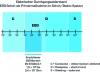 Alpro - C 100 ESD Weichbettung Naturleder - Blau